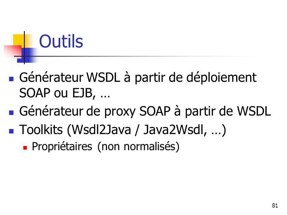 81 Outils Générateur WSDL à partir de déploiement SOAP ou EJB, … Générateur de proxy SOAP à partir de WSDL Toolkits (Wsdl2Java / Java2Wsdl, …) Propriétaires (non normalisés)