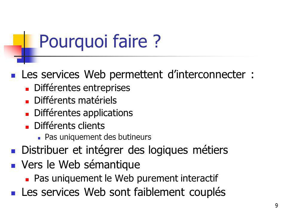 9 Pourquoi faire ? Les services Web permettent dinterconnecter : Différentes entreprises Différents matériels Différentes applications Différents clie