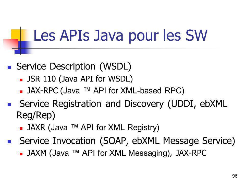 96 Les APIs Java pour les SW Service Description (WSDL) JSR 110 (Java API for WSDL) JAX-RPC ( Java API for XML-based RPC) Service Registration and Dis