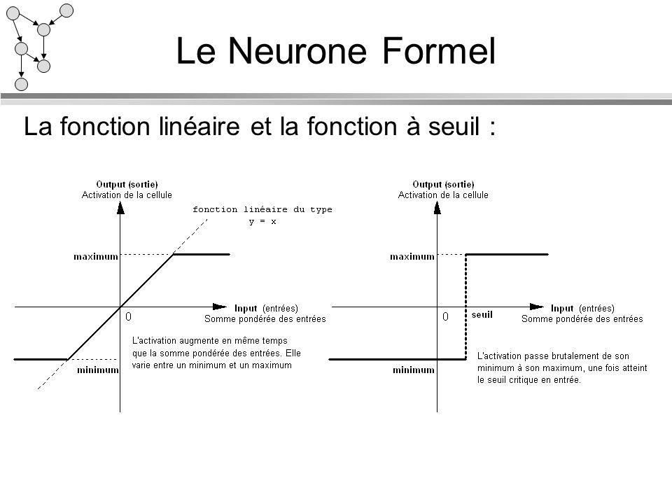 La fonction linéaire et la fonction à seuil : Le Neurone Formel