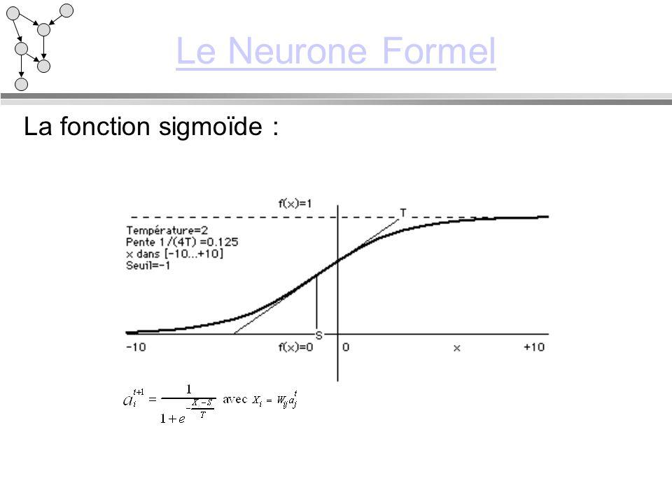 La fonction sigmoïde : Le Neurone Formel