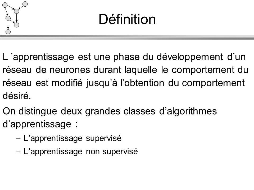Définition L apprentissage est une phase du développement dun réseau de neurones durant laquelle le comportement du réseau est modifié jusquà lobtenti