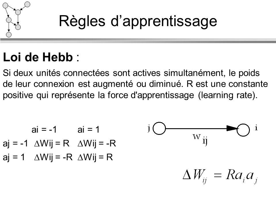 Règles dapprentissage Loi de Hebb : Si deux unités connectées sont actives simultanément, le poids de leur connexion est augmenté ou diminué. R est un
