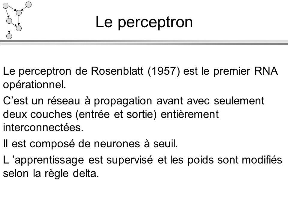 Le perceptron Le perceptron de Rosenblatt (1957) est le premier RNA opérationnel. Cest un réseau à propagation avant avec seulement deux couches (entr