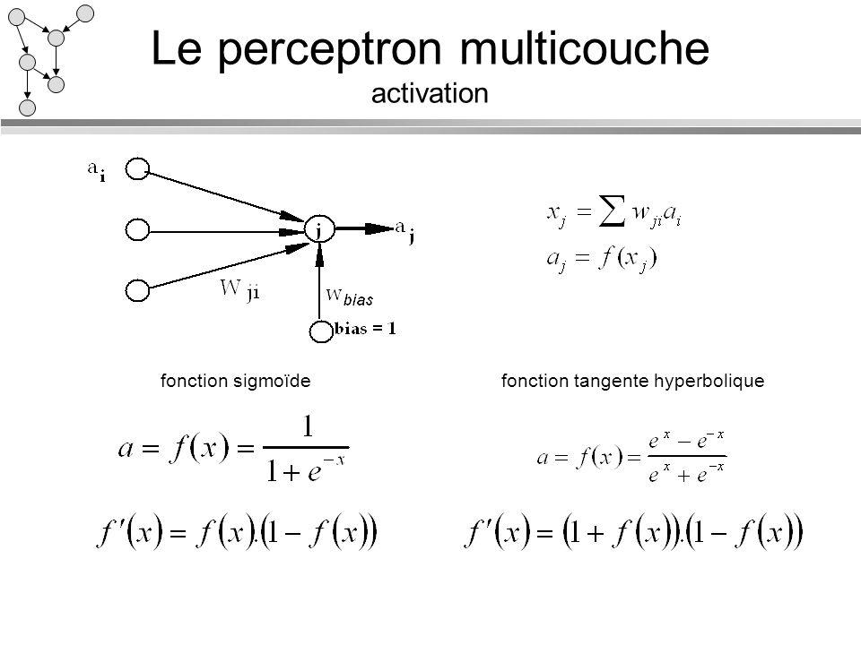 Le perceptron multicouche activation fonction tangente hyperboliquefonction sigmoïde