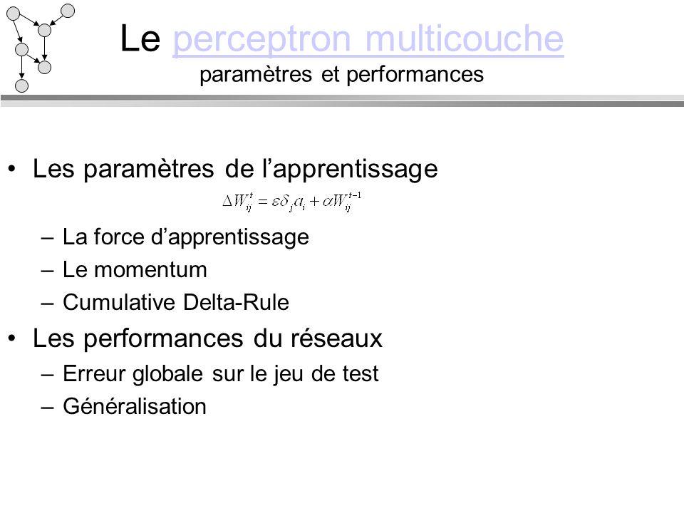 Le perceptron multicouche paramètres et performancesperceptron multicouche Les paramètres de lapprentissage –La force dapprentissage –Le momentum –Cum