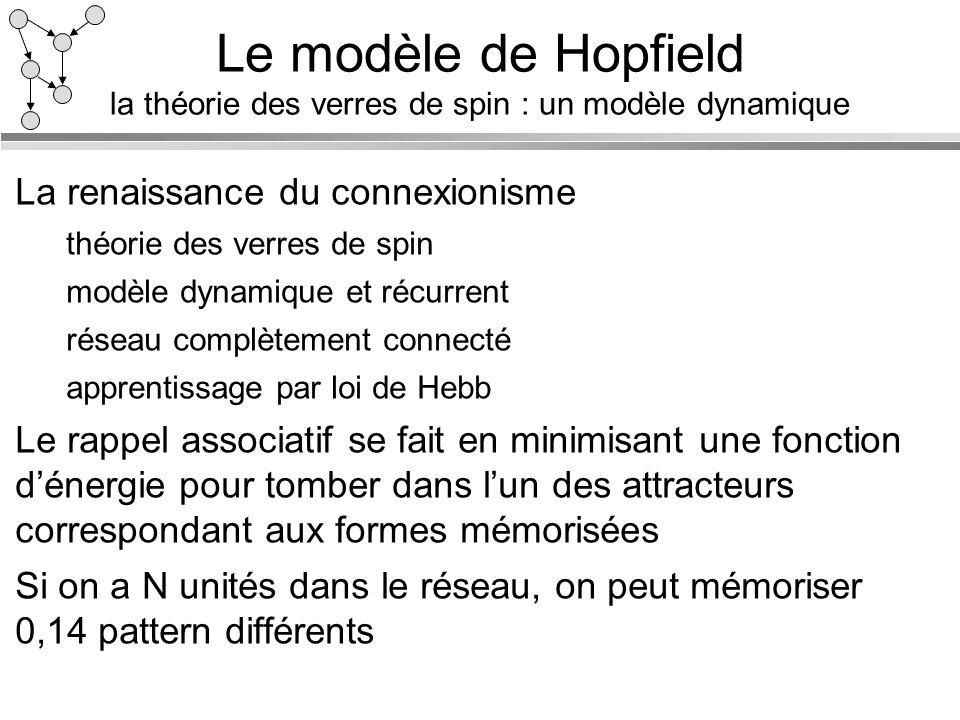 Le modèle de Hopfield la théorie des verres de spin : un modèle dynamique La renaissance du connexionisme théorie des verres de spin modèle dynamique