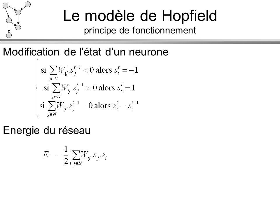 Le modèle de Hopfield principe de fonctionnement Modification de létat dun neurone Energie du réseau
