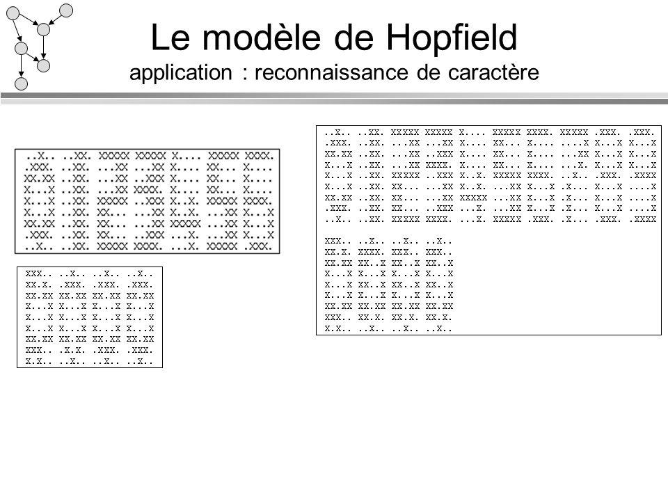 Le modèle de Hopfield application : reconnaissance de caractère