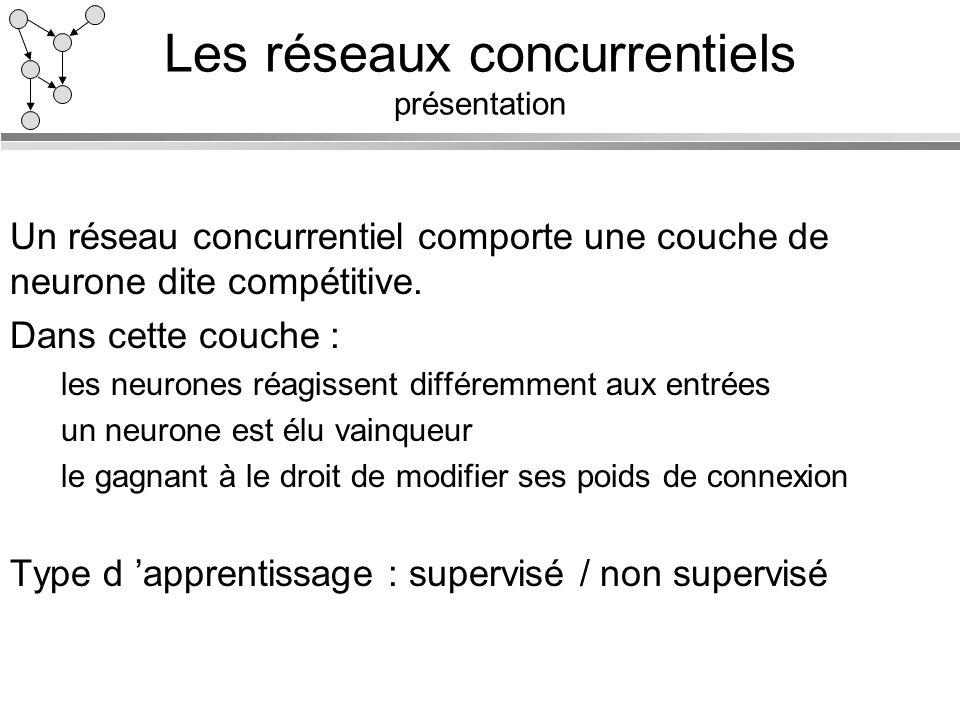 Les réseaux concurrentiels présentation Un réseau concurrentiel comporte une couche de neurone dite compétitive. Dans cette couche : les neurones réag