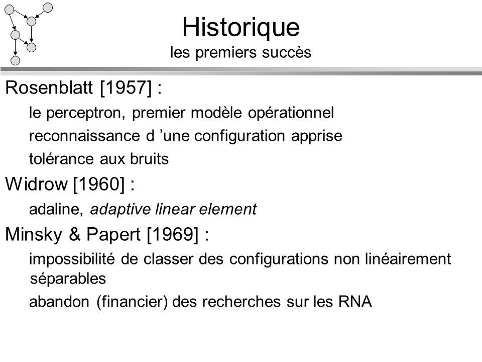 Historique les premiers succès Rosenblatt [1957] : le perceptron, premier modèle opérationnel reconnaissance d une configuration apprise tolérance aux