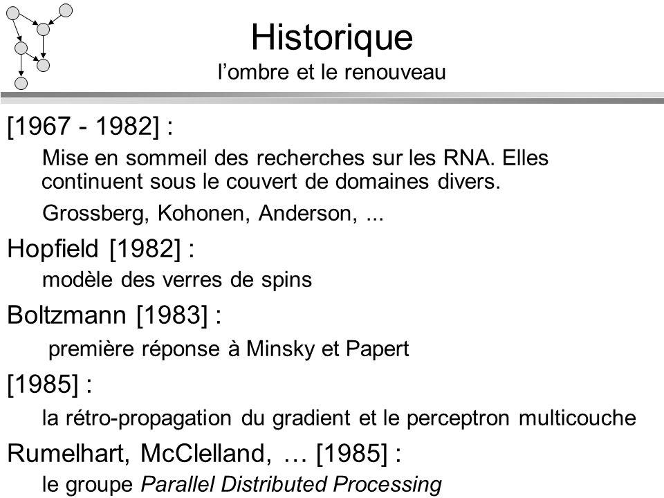 Historique lombre et le renouveau [1967 - 1982] : Mise en sommeil des recherches sur les RNA. Elles continuent sous le couvert de domaines divers. Gro