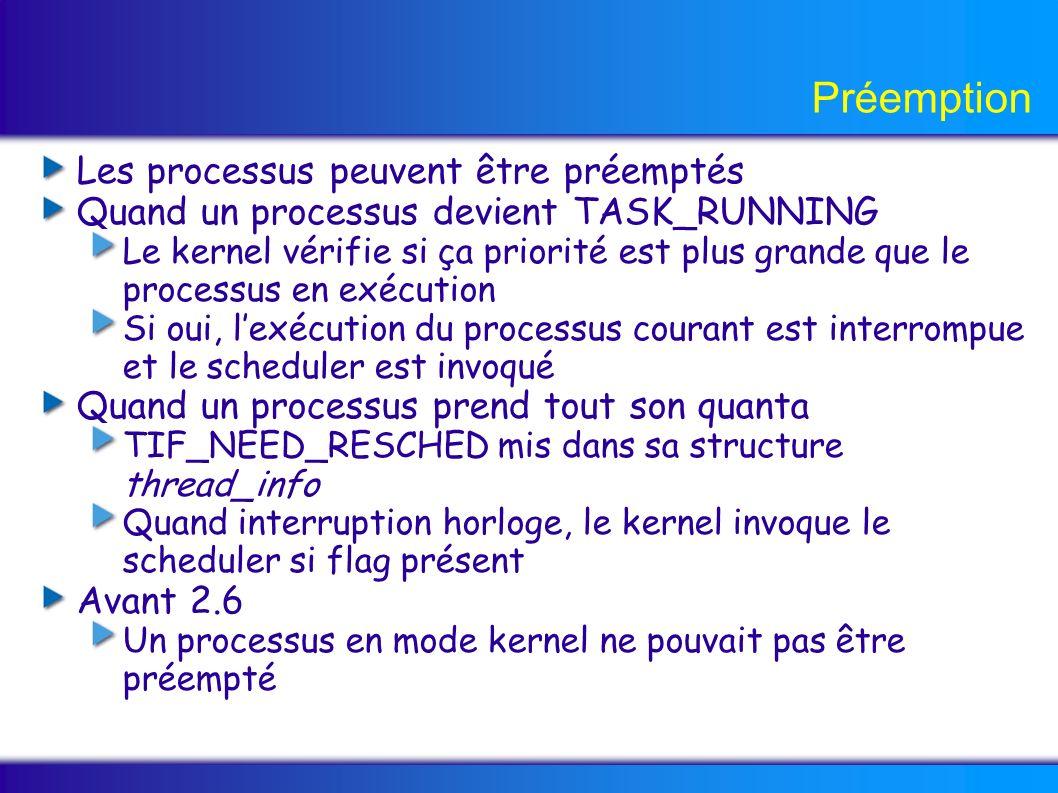 Préemption Les processus peuvent être préemptés Quand un processus devient TASK_RUNNING Le kernel vérifie si ça priorité est plus grande que le processus en exécution Si oui, lexécution du processus courant est interrompue et le scheduler est invoqué Quand un processus prend tout son quanta TIF_NEED_RESCHED mis dans sa structure thread_info Quand interruption horloge, le kernel invoque le scheduler si flag présent Avant 2.6 Un processus en mode kernel ne pouvait pas être préempté