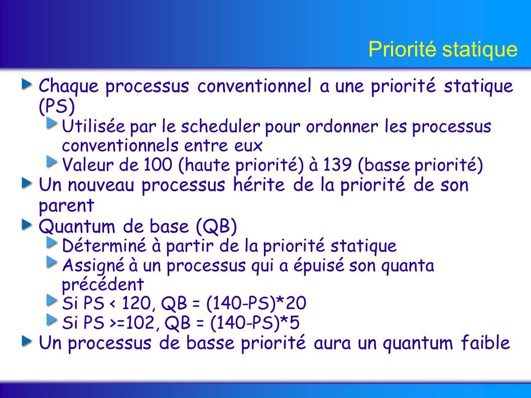 Priorité statique Chaque processus conventionnel a une priorité statique (PS) Utilisée par le scheduler pour ordonner les processus conventionnels entre eux Valeur de 100 (haute priorité) à 139 (basse priorité) Un nouveau processus hérite de la priorité de son parent Quantum de base (QB) Déterminé à partir de la priorité statique Assigné à un processus qui a épuisé son quanta précédent Si PS < 120, QB = (140-PS)*20 Si PS >=102, QB = (140-PS)*5 Un processus de basse priorité aura un quantum faible