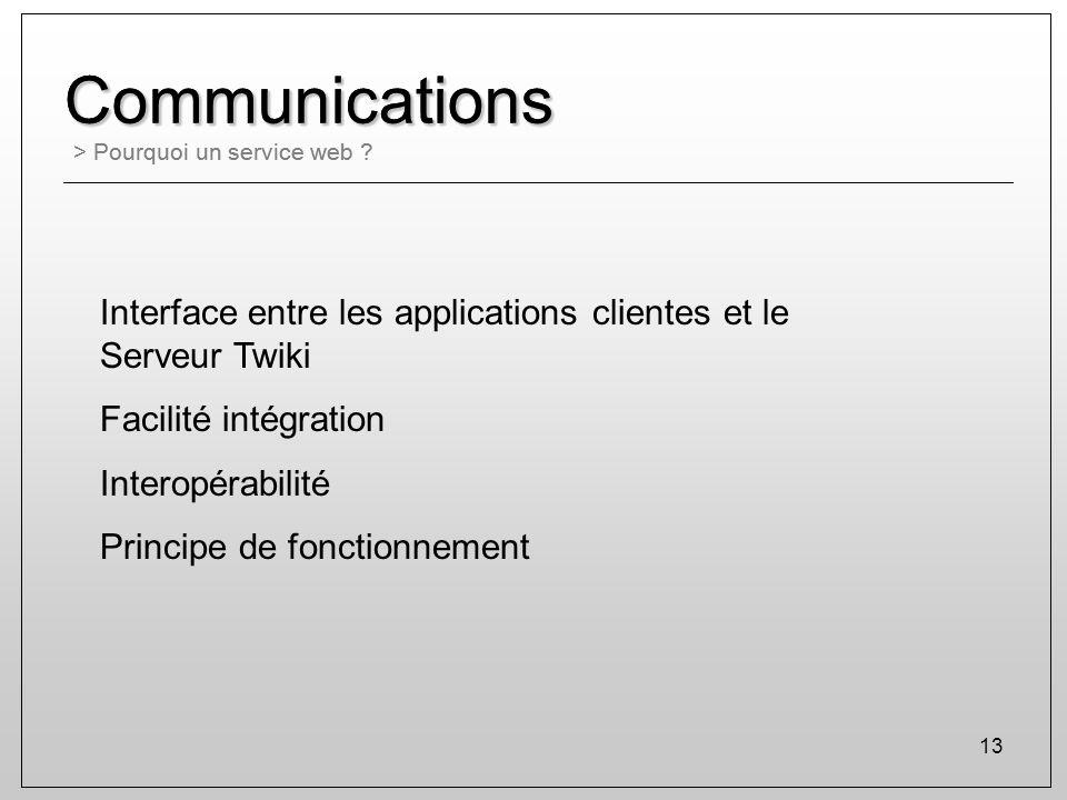 13 Communications > Pourquoi un service web ? Communications Interface entre les applications clientes et le Serveur Twiki Facilité intégration Intero