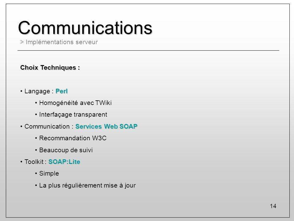 14 Communications > Implémentations serveur Choix Techniques : Perl Langage : Perl Homogénéité avec TWiki Interfaçage transparent Services Web SOAP Co