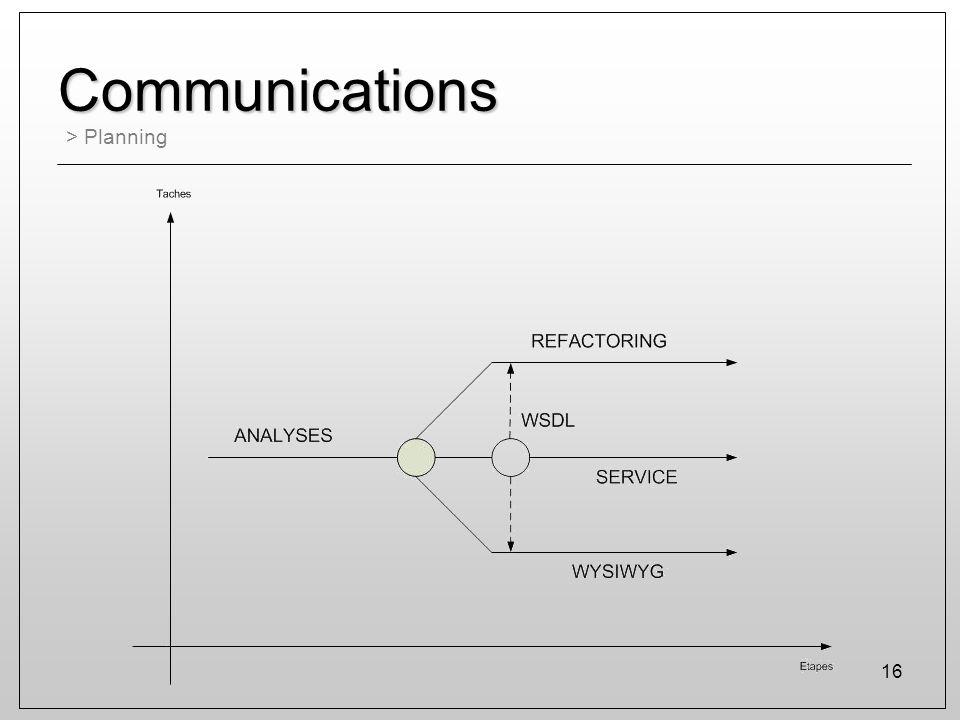 16 Communications > Planning