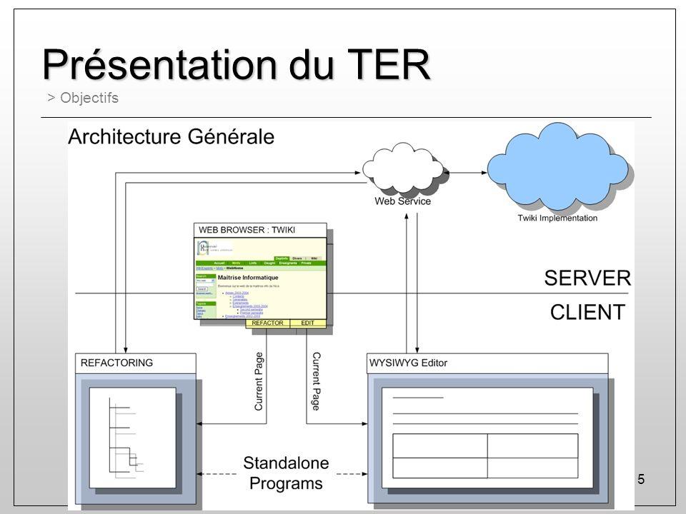 5 Présentation du TER > Objectifs