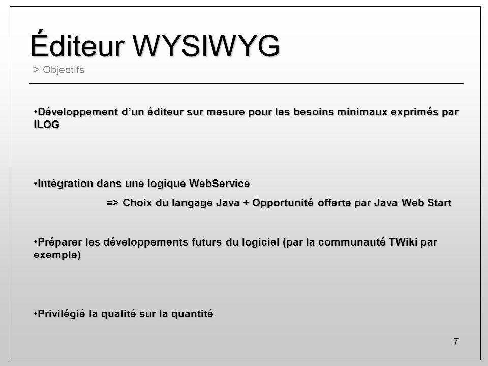 7 Éditeur WYSIWYG > Objectifs Développement dun éditeur sur mesure pour les besoins minimaux exprimés par ILOGDéveloppement dun éditeur sur mesure pou