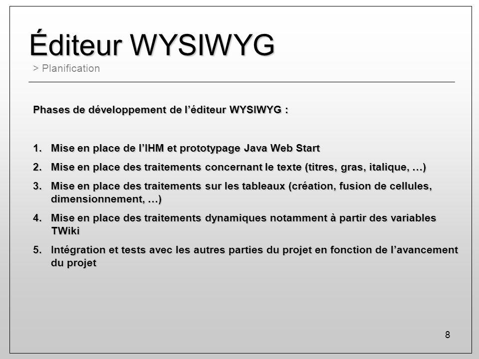 8 Éditeur WYSIWYG > Planification Phases de développement de léditeur WYSIWYG : 1.Mise en place de lIHM et prototypage Java Web Start 2.Mise en place