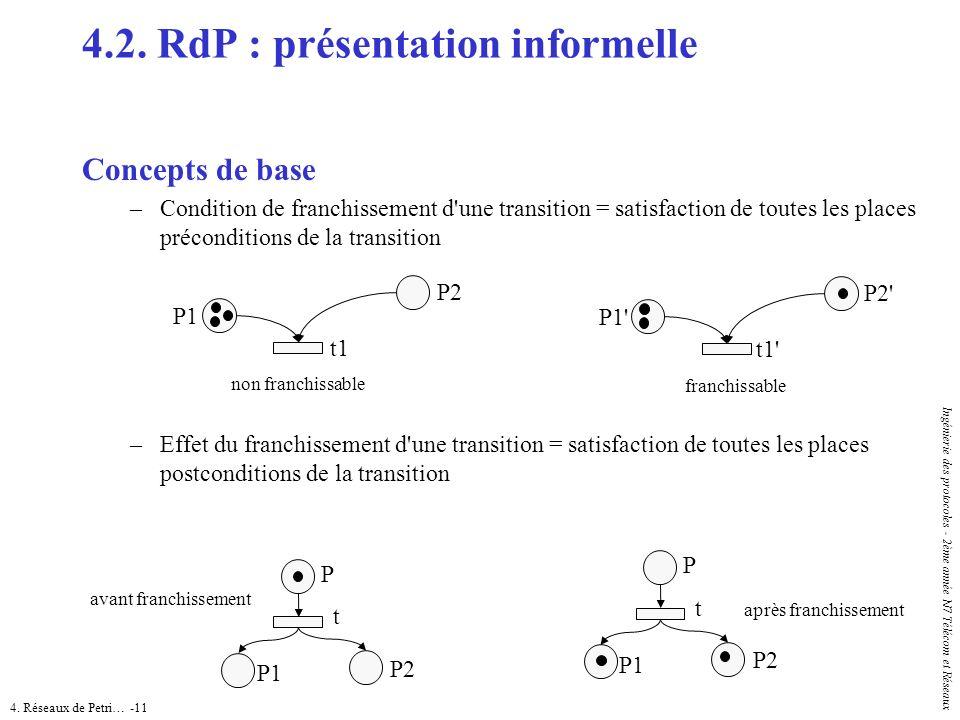 4. Réseaux de Petri… -11 Ingénierie des protocoles - 2ème année N7 Télécom et Réseaux Concepts de base –Condition de franchissement d'une transition =