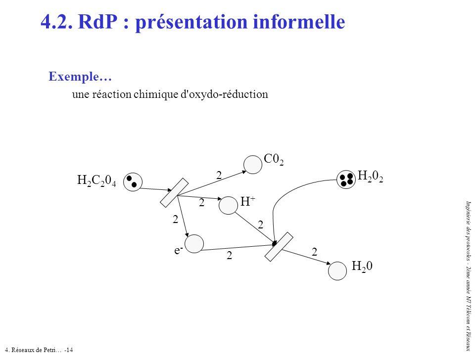 4. Réseaux de Petri… -14 Ingénierie des protocoles - 2ème année N7 Télécom et Réseaux Exemple… une réaction chimique d'oxydo-réduction 4.2. RdP : prés