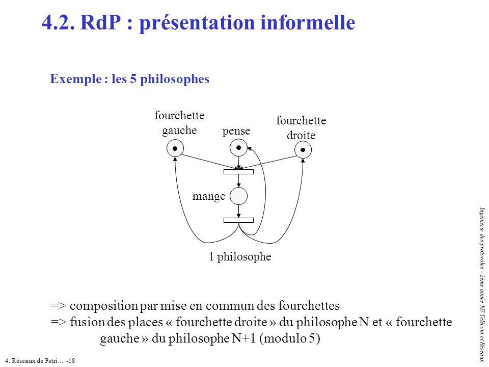 4. Réseaux de Petri… -18 Ingénierie des protocoles - 2ème année N7 Télécom et Réseaux Exemple : les 5 philosophes => composition par mise en commun de