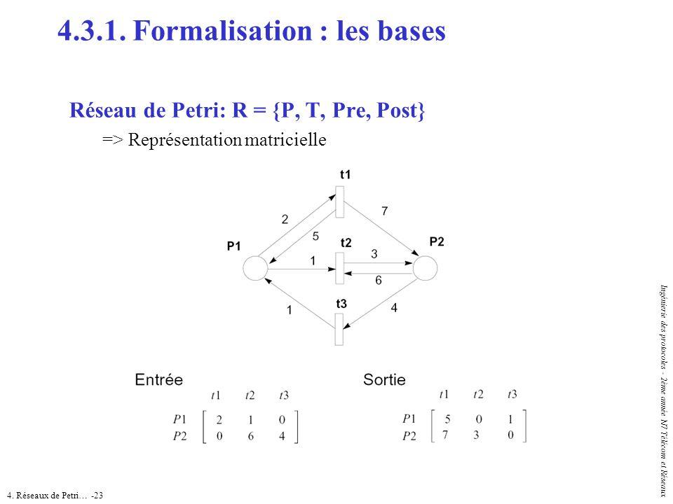 4. Réseaux de Petri… -23 Ingénierie des protocoles - 2ème année N7 Télécom et Réseaux Réseau de Petri: R = {P, T, Pre, Post} => Représentation matrici