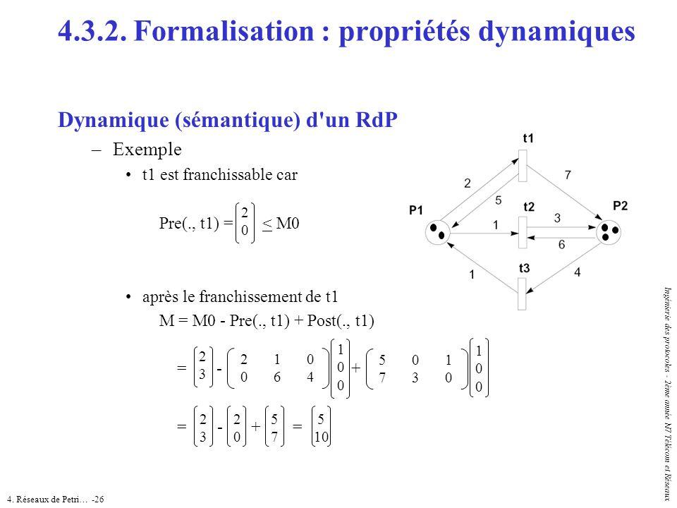 4. Réseaux de Petri… -26 Ingénierie des protocoles - 2ème année N7 Télécom et Réseaux Dynamique (sémantique) d'un RdP –Exemple t1 est franchissable ca