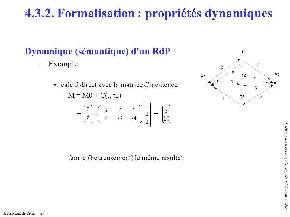 4. Réseaux de Petri… -27 Ingénierie des protocoles - 2ème année N7 Télécom et Réseaux Dynamique (sémantique) d'un RdP –Exemple calcul direct avec la m