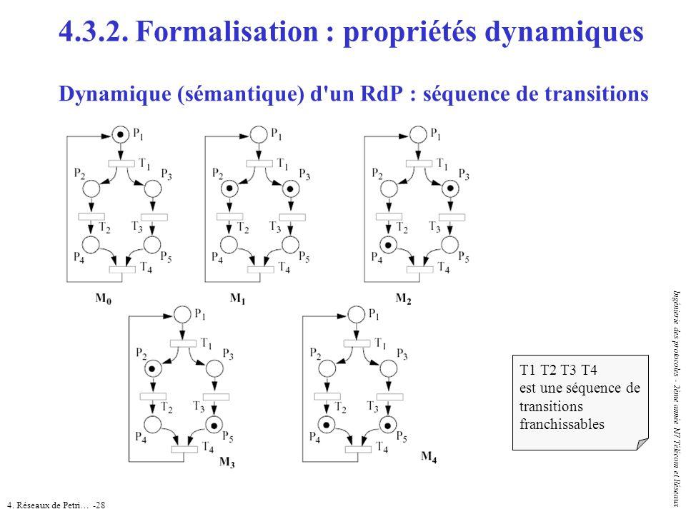 4. Réseaux de Petri… -28 Ingénierie des protocoles - 2ème année N7 Télécom et Réseaux Dynamique (sémantique) d'un RdP : séquence de transitions 4.3.2.