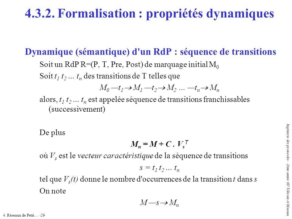 4. Réseaux de Petri… -29 Ingénierie des protocoles - 2ème année N7 Télécom et Réseaux Dynamique (sémantique) d'un RdP : séquence de transitions Soit u