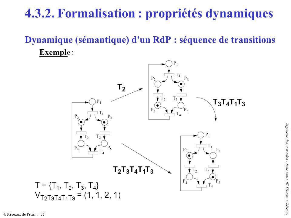 4. Réseaux de Petri… -31 Ingénierie des protocoles - 2ème année N7 Télécom et Réseaux Dynamique (sémantique) d'un RdP : séquence de transitions Exempl