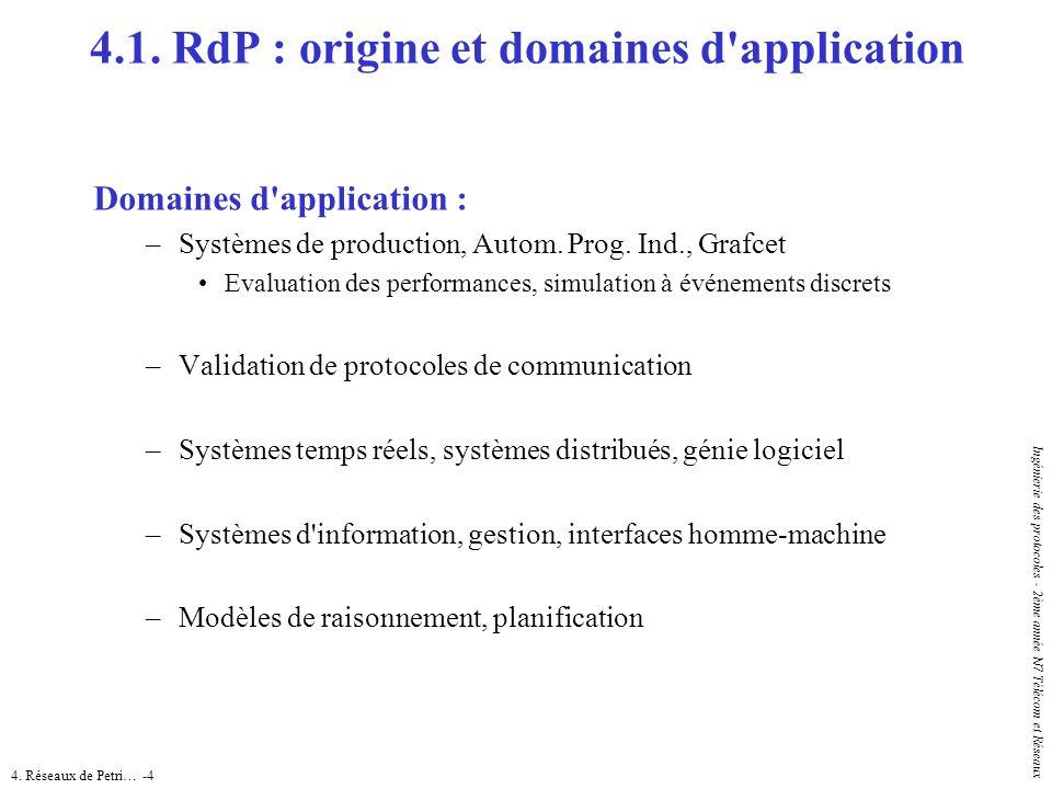 4. Réseaux de Petri… -4 Ingénierie des protocoles - 2ème année N7 Télécom et Réseaux Domaines d'application : –Systèmes de production, Autom. Prog. In