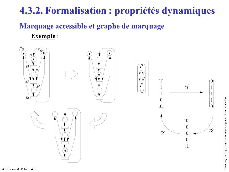 4. Réseaux de Petri… -40 Ingénierie des protocoles - 2ème année N7 Télécom et Réseaux 4.3.2. Formalisation : propriétés dynamiques Marquage accessible