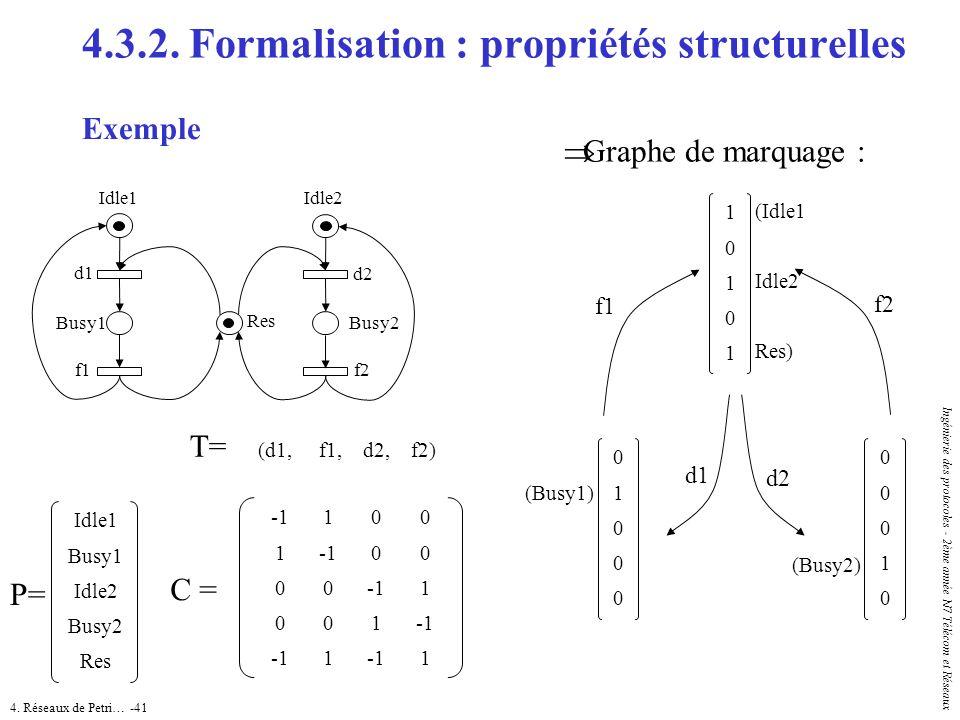 4. Réseaux de Petri… -41 Ingénierie des protocoles - 2ème année N7 Télécom et Réseaux 4.3.2. Formalisation : propriétés structurelles Exemple 100 1 00