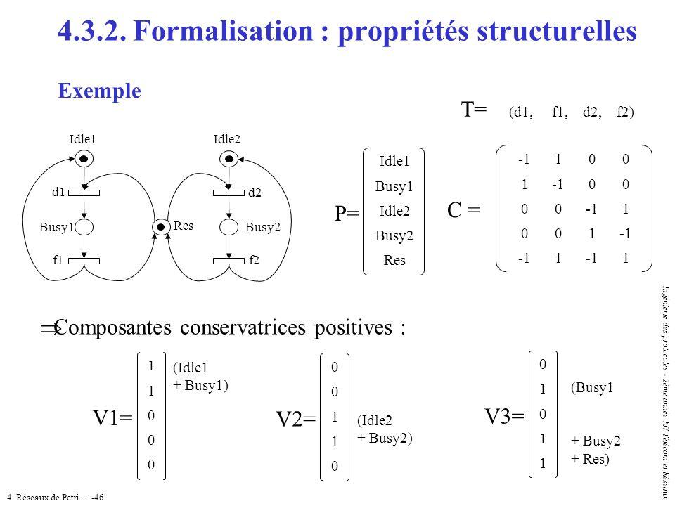 4. Réseaux de Petri… -46 Ingénierie des protocoles - 2ème année N7 Télécom et Réseaux 4.3.2. Formalisation : propriétés structurelles Exemple 100 1 00