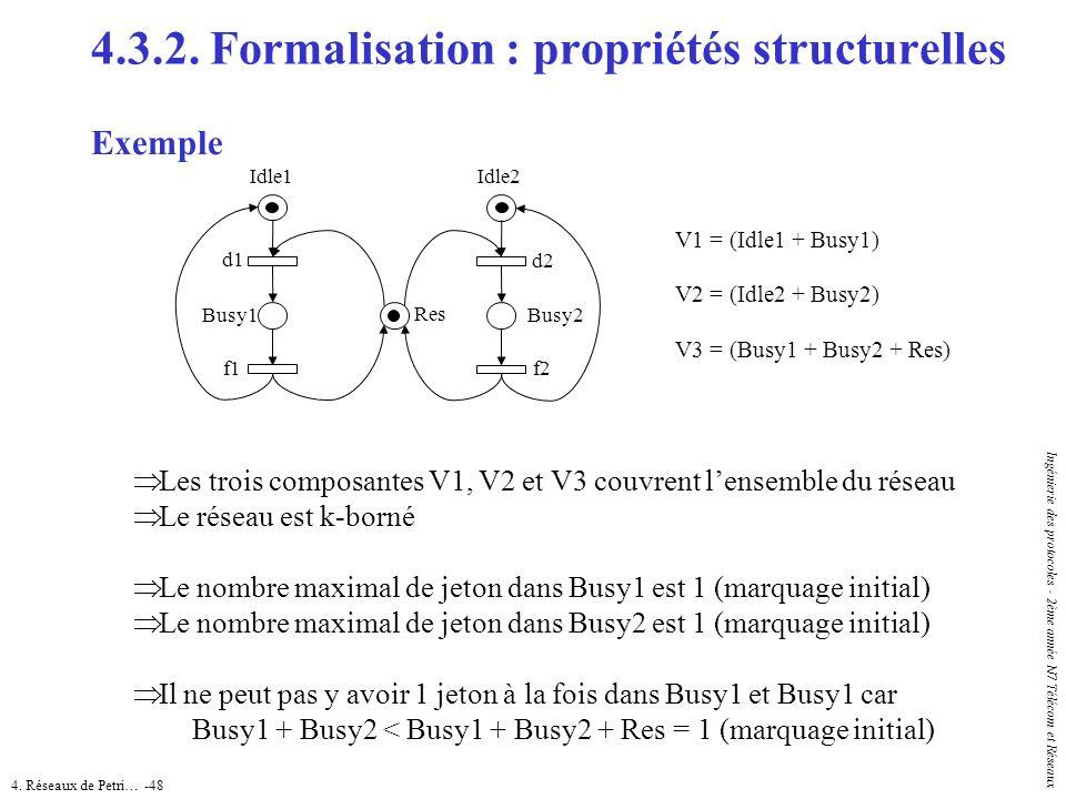 4. Réseaux de Petri… -48 Ingénierie des protocoles - 2ème année N7 Télécom et Réseaux 4.3.2. Formalisation : propriétés structurelles Exemple Res d1 d