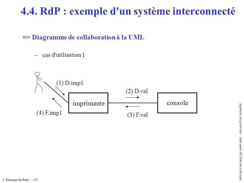 4. Réseaux de Petri… -51 Ingénierie des protocoles - 2ème année N7 Télécom et Réseaux => Diagramme de collaboration à la UML –cas d'utilisation 1 impr