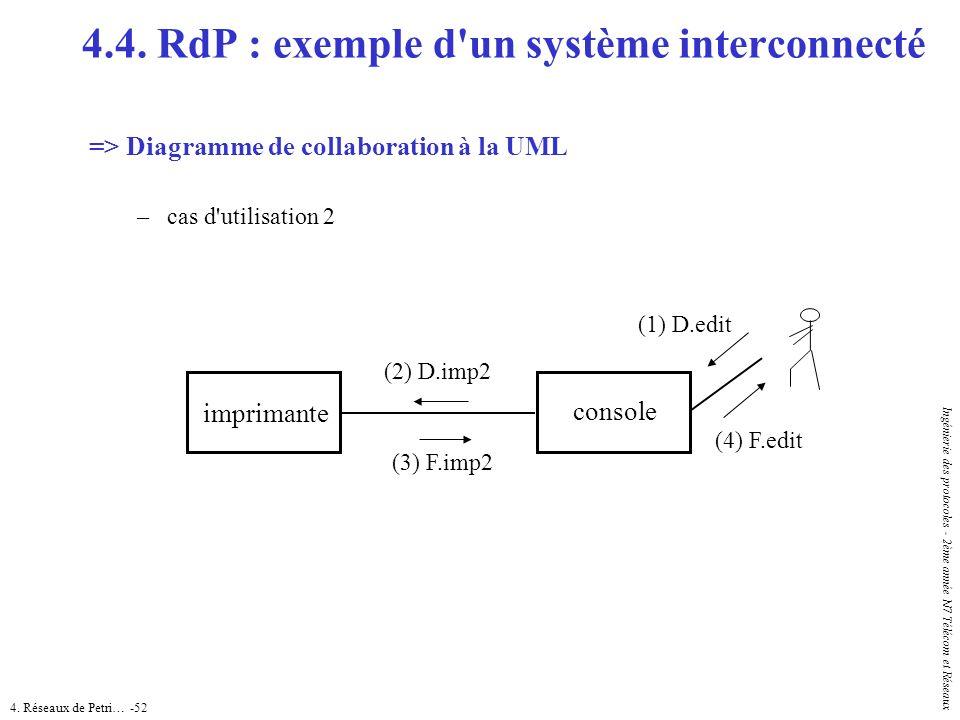 4. Réseaux de Petri… -52 Ingénierie des protocoles - 2ème année N7 Télécom et Réseaux => Diagramme de collaboration à la UML –cas d'utilisation 2 impr