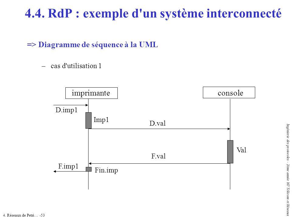 4. Réseaux de Petri… -53 Ingénierie des protocoles - 2ème année N7 Télécom et Réseaux => Diagramme de séquence à la UML –cas d'utilisation 1 imprimant