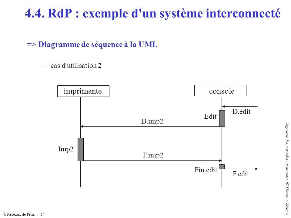 4. Réseaux de Petri… -54 Ingénierie des protocoles - 2ème année N7 Télécom et Réseaux => Diagramme de séquence à la UML –cas d'utilisation 2 imprimant