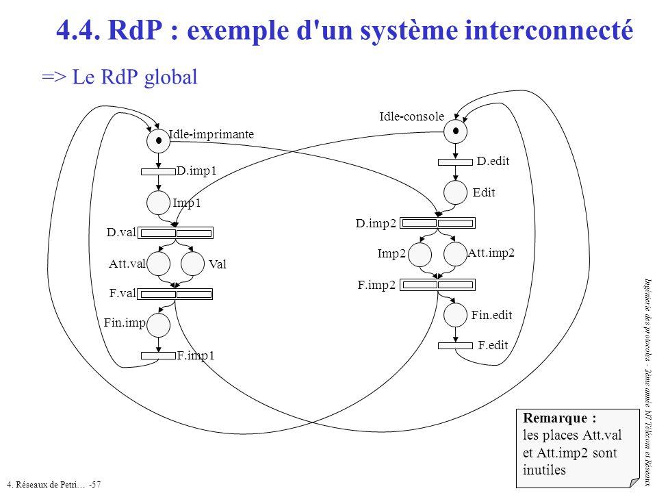 4. Réseaux de Petri… -57 Ingénierie des protocoles - 2ème année N7 Télécom et Réseaux => Le RdP global Idle-imprimante D.imp1 Imp1 Imp2 D.val Att.val