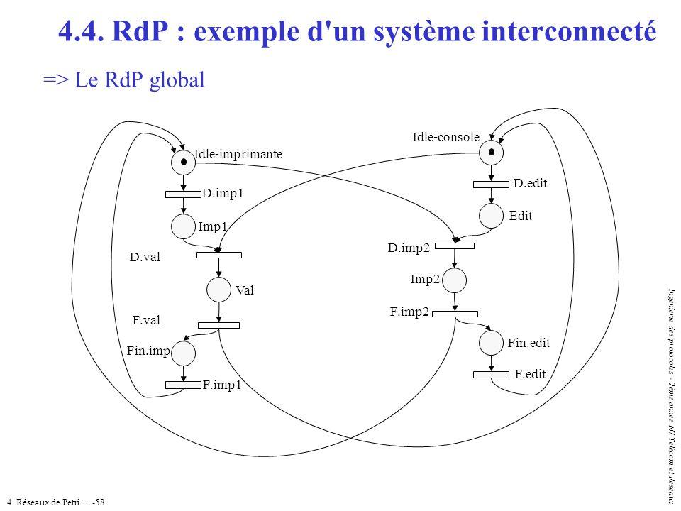 4. Réseaux de Petri… -58 Ingénierie des protocoles - 2ème année N7 Télécom et Réseaux => Le RdP global Idle-imprimante D.imp1 Imp1 Imp2 D.val F.val Fi