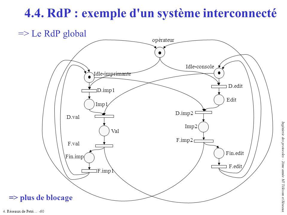 4. Réseaux de Petri… -60 Ingénierie des protocoles - 2ème année N7 Télécom et Réseaux => Le RdP global Idle-imprimante D.imp1 Imp1 Imp2 D.val F.val Fi