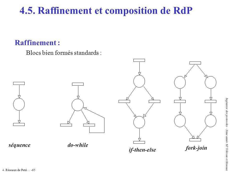 4. Réseaux de Petri… -65 Ingénierie des protocoles - 2ème année N7 Télécom et Réseaux Raffinement : Blocs bien formés standards : séquence do-while if