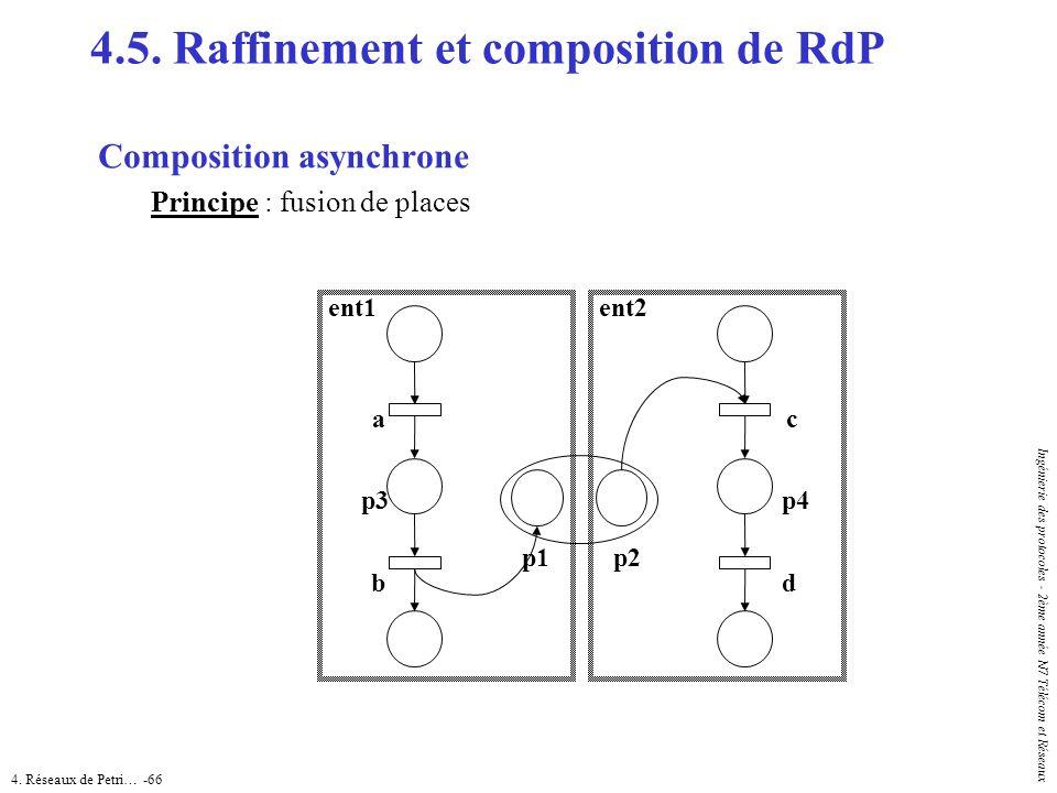 4. Réseaux de Petri… -66 Ingénierie des protocoles - 2ème année N7 Télécom et Réseaux Composition asynchrone Principe : fusion de places 4.5. Raffinem