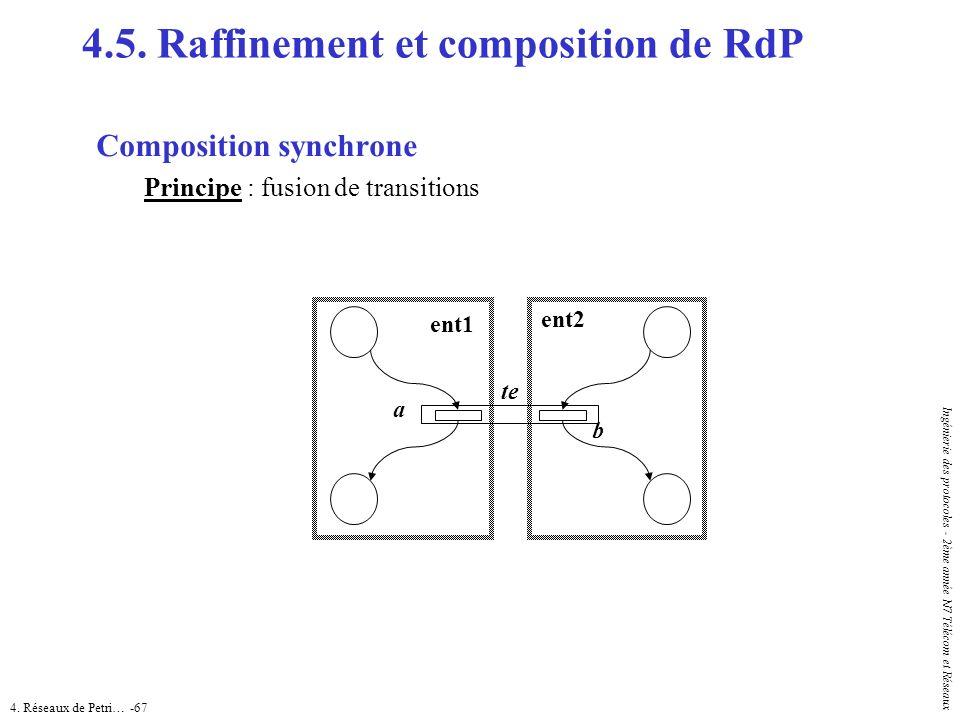 4. Réseaux de Petri… -67 Ingénierie des protocoles - 2ème année N7 Télécom et Réseaux Composition synchrone Principe : fusion de transitions ent1 ent2