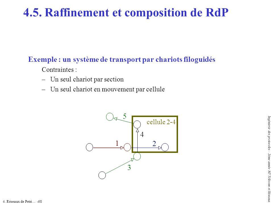 4. Réseaux de Petri… -68 Ingénierie des protocoles - 2ème année N7 Télécom et Réseaux Exemple : un système de transport par chariots filoguidés Contra