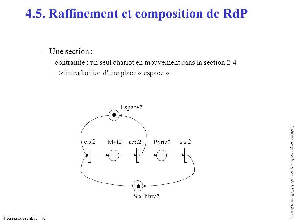 4. Réseaux de Petri… -70 Ingénierie des protocoles - 2ème année N7 Télécom et Réseaux 4.5. Raffinement et composition de RdP –Une section : contrainte